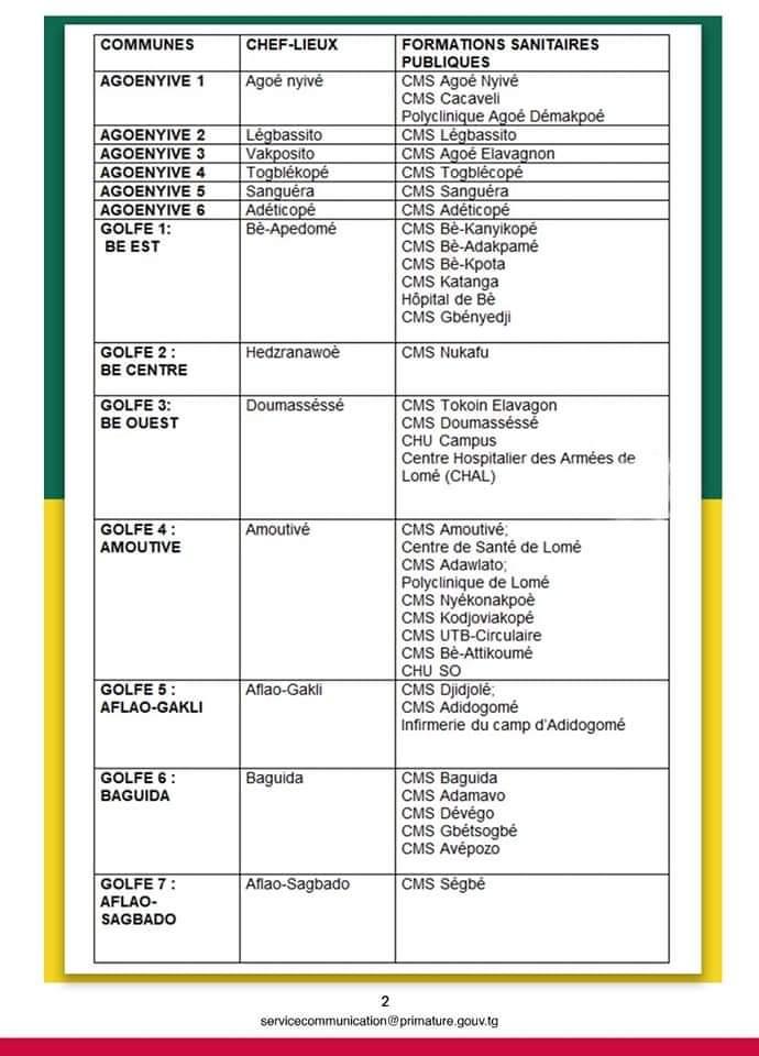 FB IMG 1615794941985 Campagne de vaccination anti Covid-19: précisions sur la 2nde phase au Togo