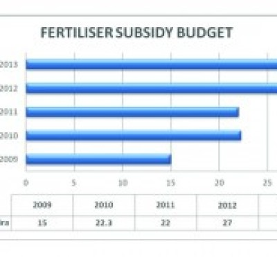 fertiliser story 2