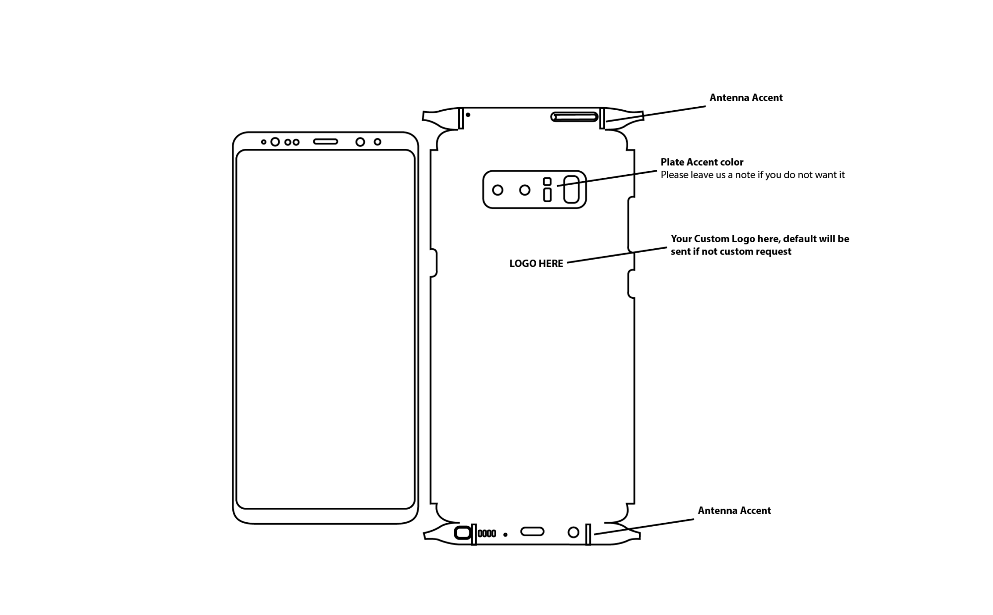 hight resolution of diagram of note 8