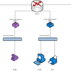 2 Way Switch Wiring Diagram Pdf Kinetico Parts New Building Network Design - Whitepaper Blackpool 01253 304255