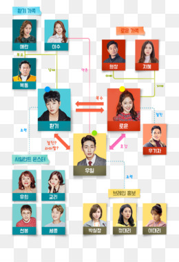 Download Drama Another Miss Oh : download, drama, another, Another, Transparent, Clipart, Download., CleanPNG, KissPNG