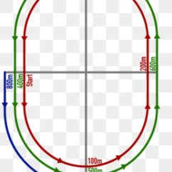 Track And Field Diagram M16 Exploded Free Download 400 Metres 300 All Weather Running Png