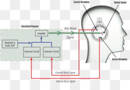 lucas dynastart wiring diagram how solar panels work siba sierramichelsslettvet starter elektrik g m b h remy