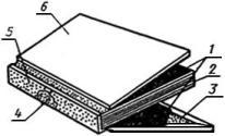 Тип 8  Переплетная крышка с накладными сторонками и накладным корешком