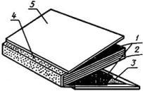 Тип 9  Переплетная крышка с накладными сторонками и окантованным корешком