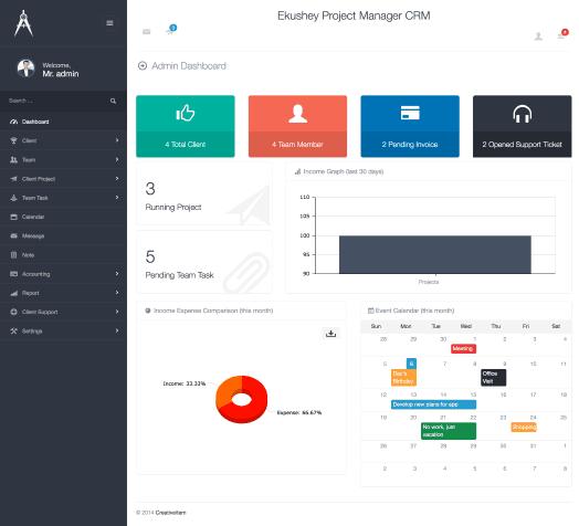 Ekushey Project management template