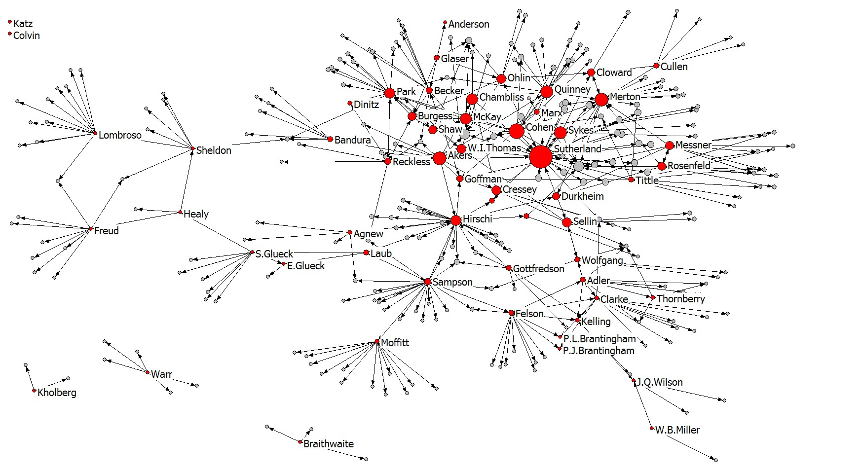 schemes and doppelgangers, network theory and actor