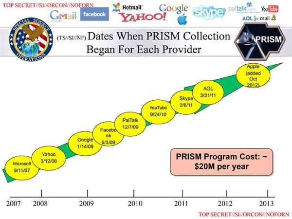 prism-slide-51