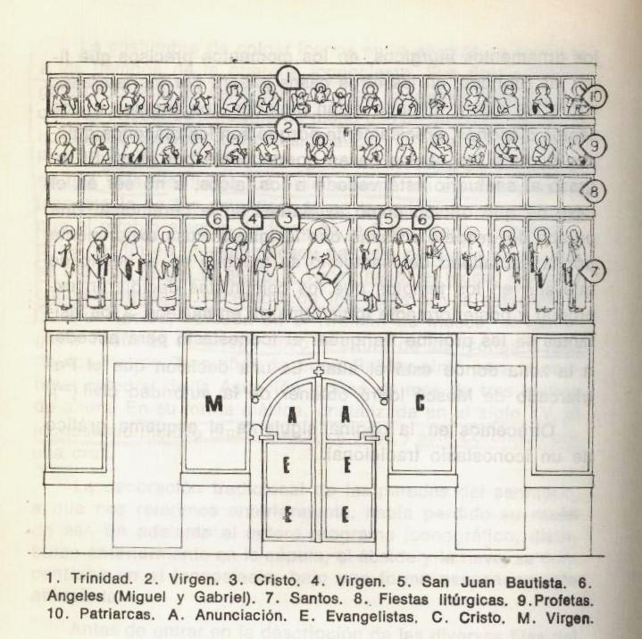 iconostasio (2)