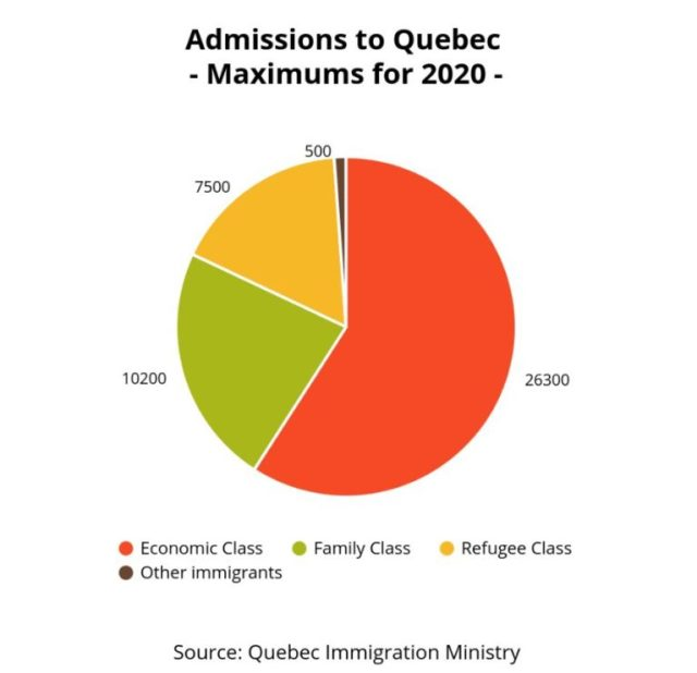 Quebec graph 768x741