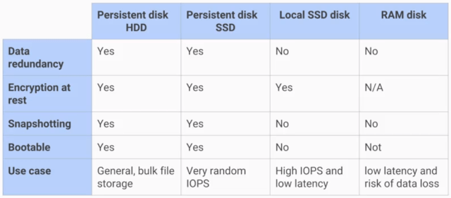 disk options.PNG