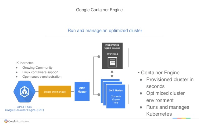 kubernetes engine overview.jpg