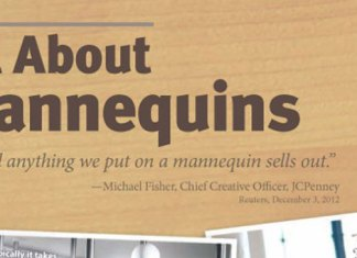 Choosing-the-Right-Mannequin-for-Your-Business