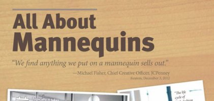 Choosing the Right Mannequin for Your BusinessChoosing the Right Mannequin for Your Business