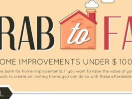 20-Cheap-Home-Improvements