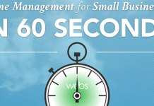 4-Small-Business-Time-Management-Strategies