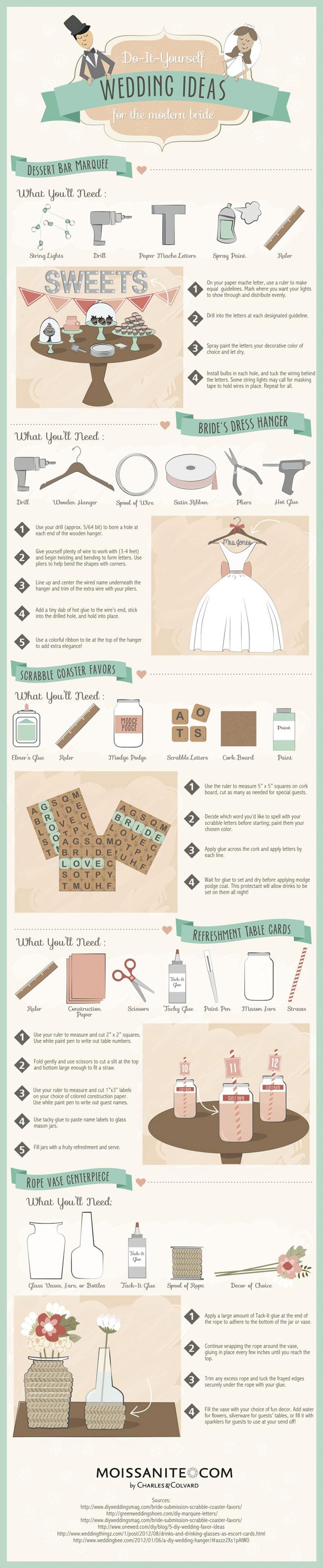 DIY-Wedding-Ideas-on-a-Budget