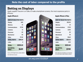 The Cost Breakdown of an iPhone