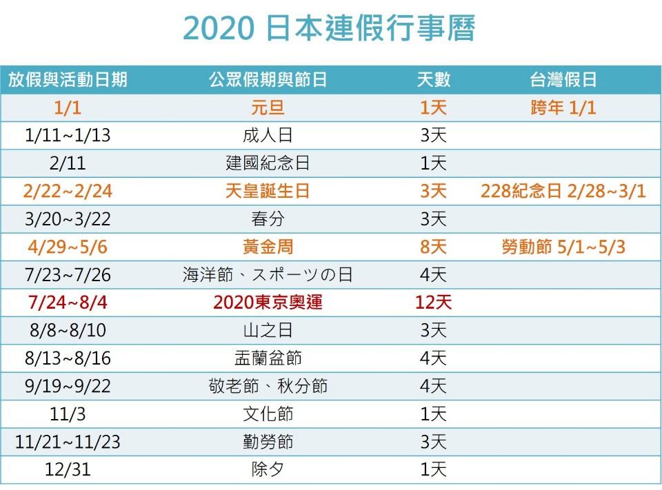 天皇 誕生 日 2020   2020年の新しい祝日(スポーツの日+夏のシルバーウィーク・新天皇誕生日) 名入れ ...