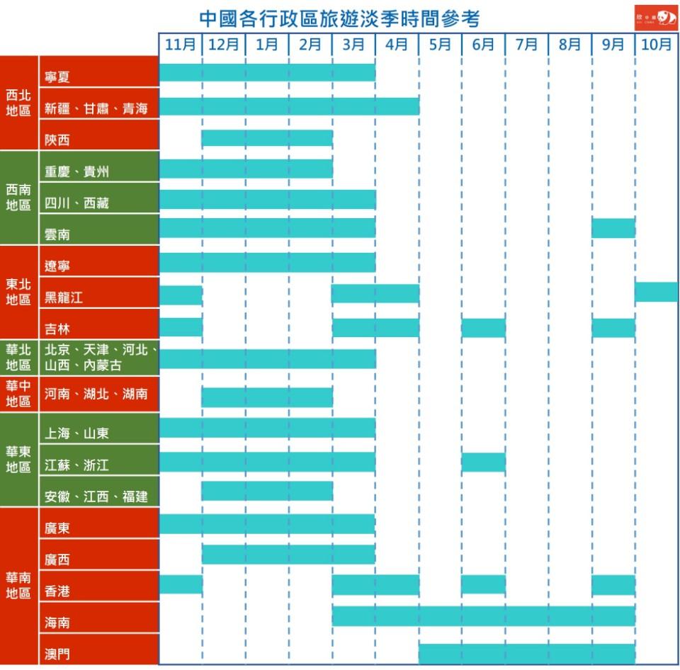 中國淡季旅遊的7個好處-欣中國-欣傳媒旅遊頻道