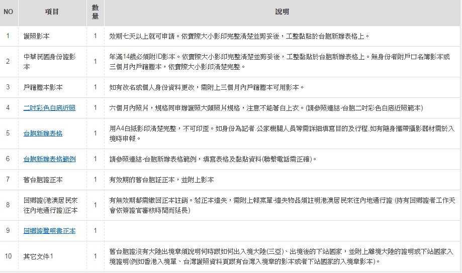 六個QA。搞懂「電子臺胞證」!-欣中國-欣傳媒旅遊頻道