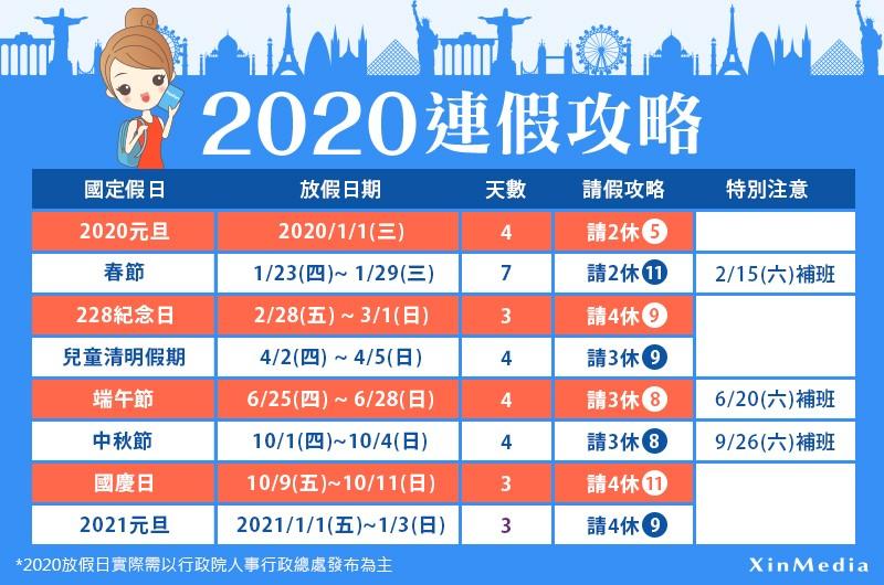 2020年臺灣休假行事曆連假攻略!旅遊盛事,聰明排休看這一篇-欣中國-欣傳媒旅遊頻道