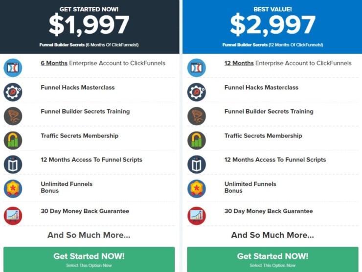 clickfunnels $19 plan
