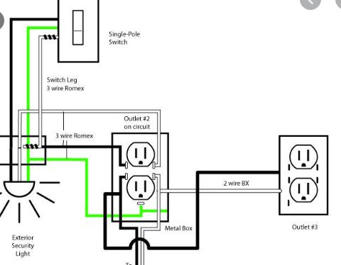 Household Circuits ICSE Class-10 Concise Physics Selina