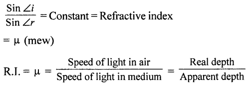 Selina Concise Physics Class 8 ICSE Solutions Chapter 5 Light Energy 1
