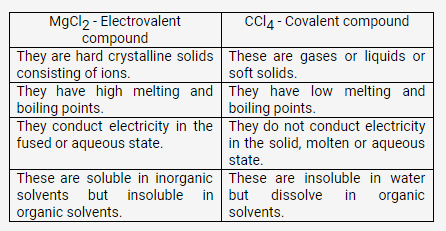 Selina Concise Chemistry Class 9 ICSE Solutions Atomic Structure and Chemical Bonding image - 20