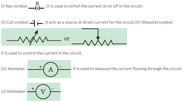Selina Concise Physics Class 9 ICSE Solutions Current Electricity image - 2