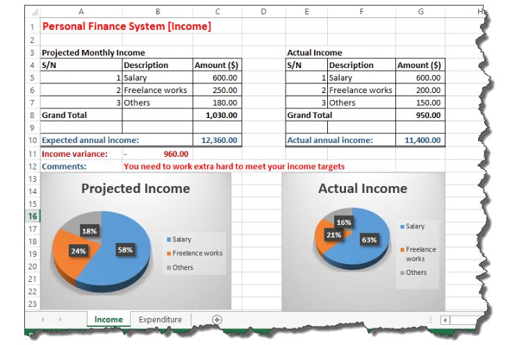How to Create Budget In Excel Spreadsheet with Template