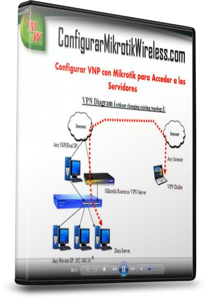 Setting Vpn Mikrotik : setting, mikrotik, Setting, Mikrotik, Wireless, Expert, Service