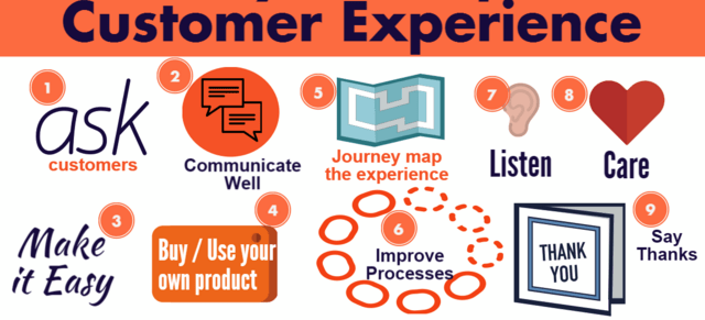 Creating Competitive Advantage through Customer Experience