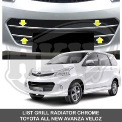 Jual Spoiler Grand New Avanza Harga Baru 2016 Features Veloz Dan Terbaru List Grill Radiator Chrome All