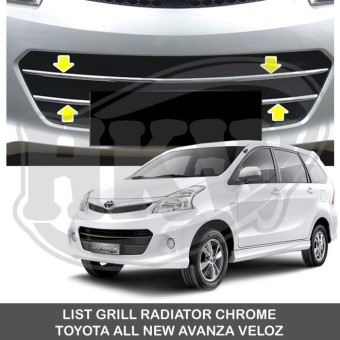spoiler grand new avanza toyota yaris trd supercharger kit features veloz dan harga terbaru list grill radiator chrome all