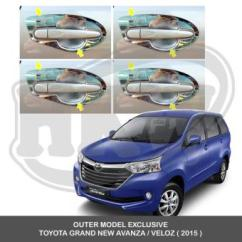 Harga Grand New Avanza Veloz 2015 Group All Kijang Innova Fitur Sillplate Belakang Model Luxury Toyota Outer Exclusive
