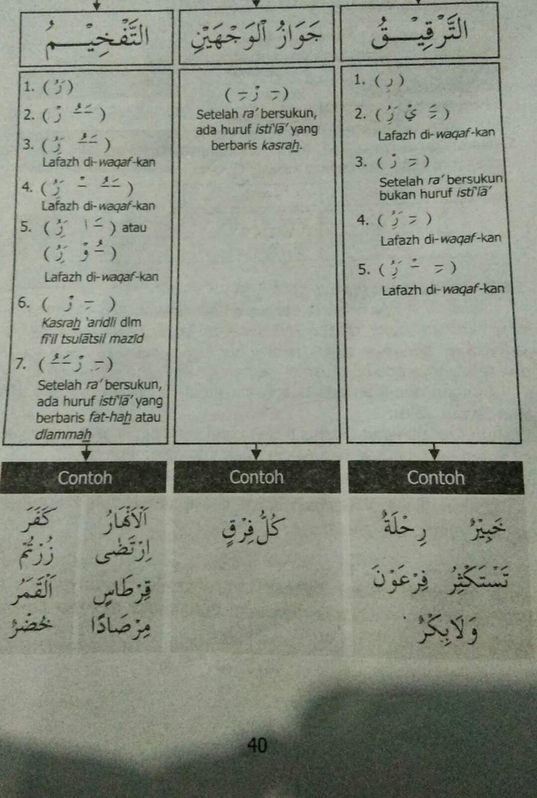 Ra Tarqiq Dan Tafkhim : tarqiq, tafkhim, Tuliskanlah, Masing, Contoh, Bacaan, Huruf, Dibaca, Tipis(tarqiq, ),tebal(tafkhim), Brainly.co.id