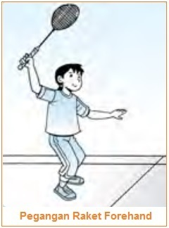 Cara Melakukan Servis Pendek Forehand : melakukan, servis, pendek, forehand, Tujuan, Teknik, Servis, Pendek, Dalam, Permainan, Bulutangkis, Berbagai