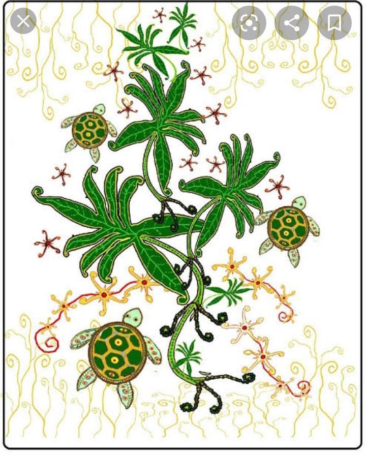 Batik Kalimantan Timur Yang Mudah Digambar : batik, kalimantan, timur, mudah, digambar, Batik, Kalimantan, Timur, Berau, Mudah, Brainly.co.id