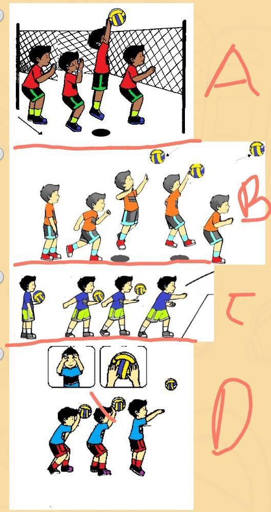 Passing Adalah : passing, adalah, Gambar, Menunjukkan, Variasi, Kombinasi, Gerak, Passing, Adalah, Brainly.co.id