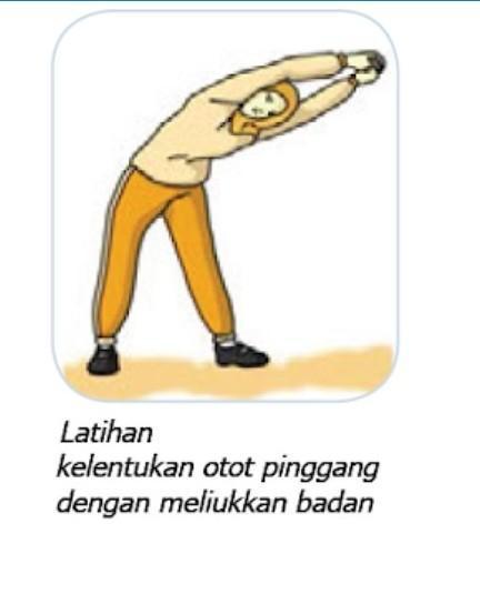 Cara Meliukkan Badan : meliukkan, badan, Berikut, Merupakan, Sikap, Meliukkan, Badan, Adalah, Brainly.co.id