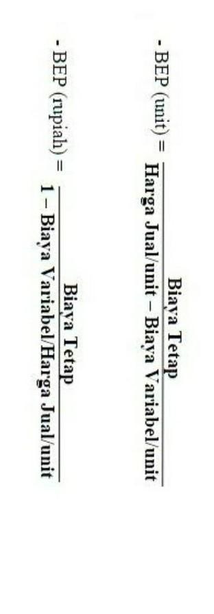 Tuliskan Rumus Bep : tuliskan, rumus, Jelaskan, Rumus, Gunakan, Untuk, Analisis, Brainly.co.id