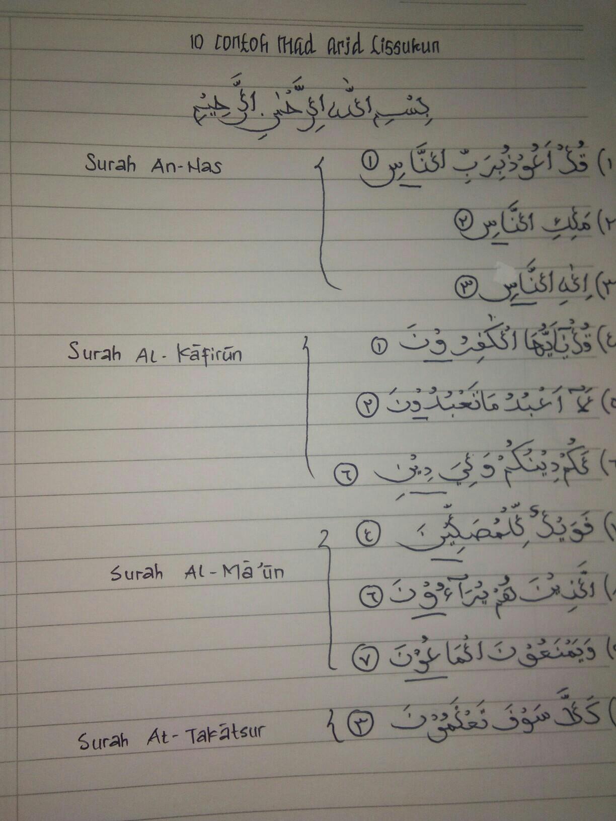 Pengertian Mad Arid Lissukun : pengertian, lissukun, Contoh, Lissukun, Dalam, Quran, Berbagai