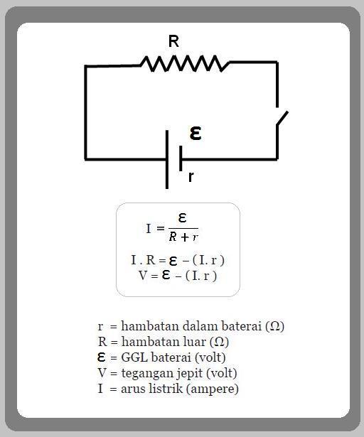 Rumus Ggl Baterai : rumus, baterai, Tegangan, Jepit, Sebuah, Baterai, Ketika, Menyuplai, Adalah, Brainly.co.id