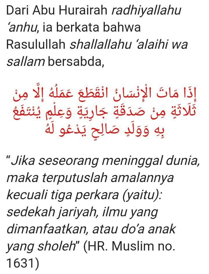 Idza Mata Ibnu Adama : adama, Hadist, Tentang, Sedekah, Jariyah, Gambar, Islami