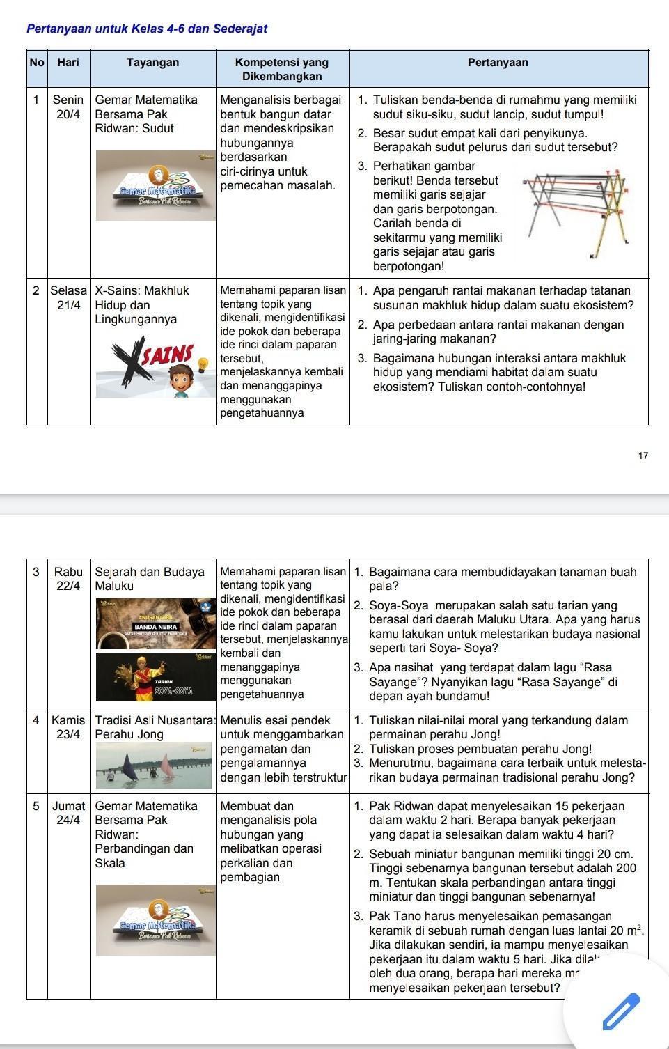 Tuliskan Proses Pembuatan Perahu Jong : tuliskan, proses, pembuatan, perahu, Bantu, Jawab, April, Brainly.co.id