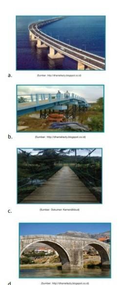 Gambar Jembatan Komposit : gambar, jembatan, komposit, Contoh, Jembatan, Komposit, Ditunjukkan, Gambar, Brainly.co.id