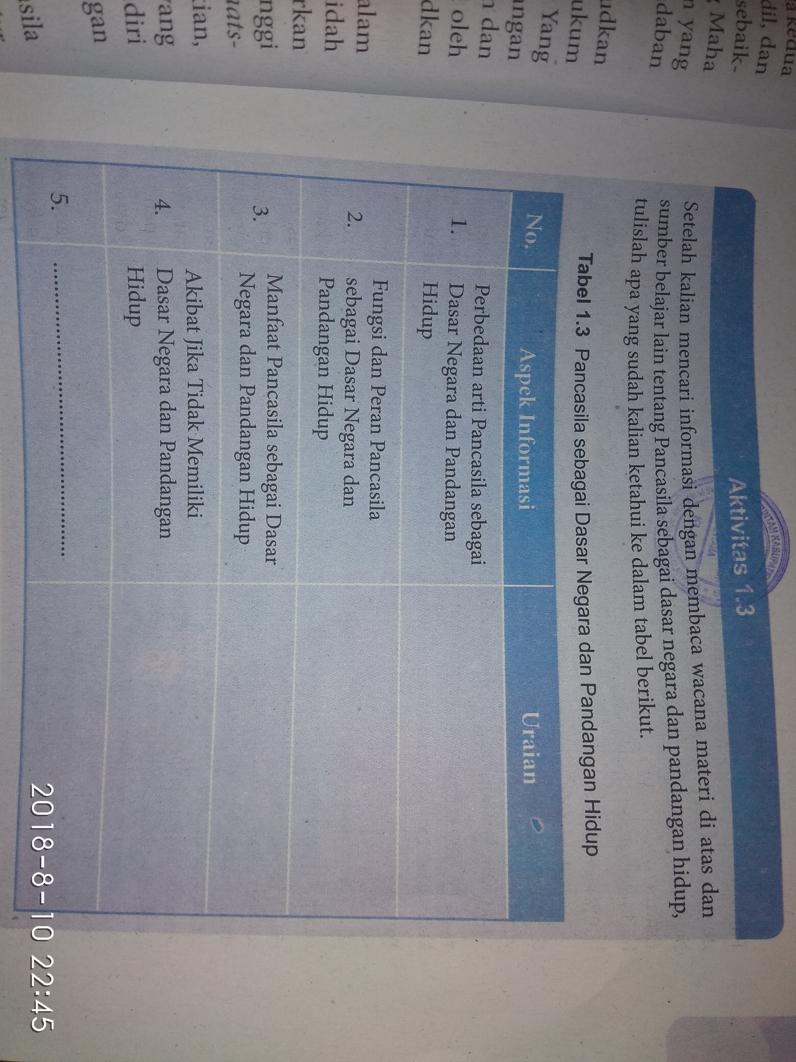 Perbedaan Arti Pancasila Sebagai Dasar Negara Dan Pandangan Hidup : perbedaan, pancasila, sebagai, dasar, negara, pandangan, hidup, 1.perbedaan, Pancasila, Sebagau, Dasar, Negara, Pandangan, Hidup2.fungsi, Peran, Brainly.co.id