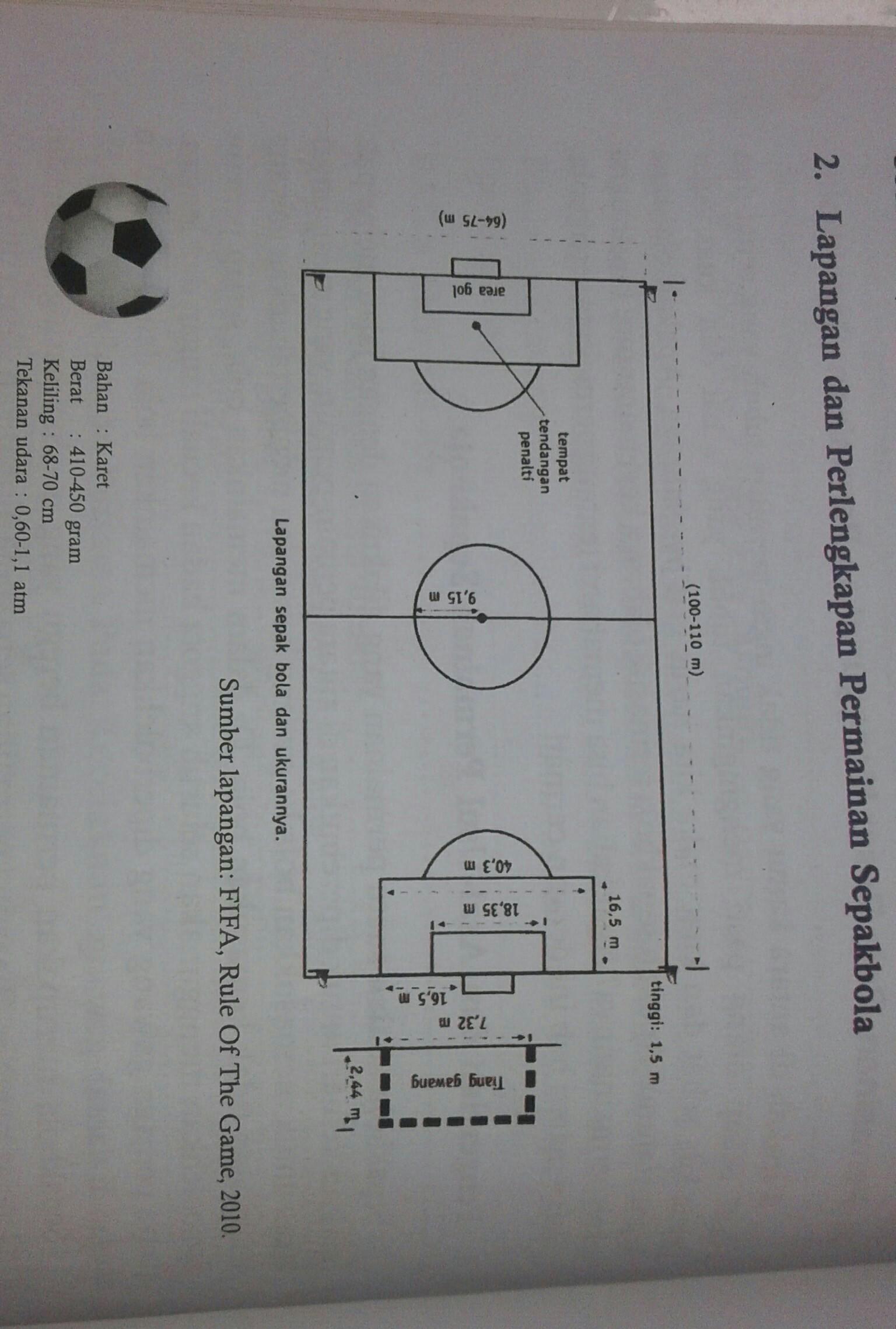 Panjang Dan Lebar Lapangan Bola : panjang, lebar, lapangan, Berapa, Panjang, Lebar, Lapangan, Basket, Sepak, Brainly.co.id